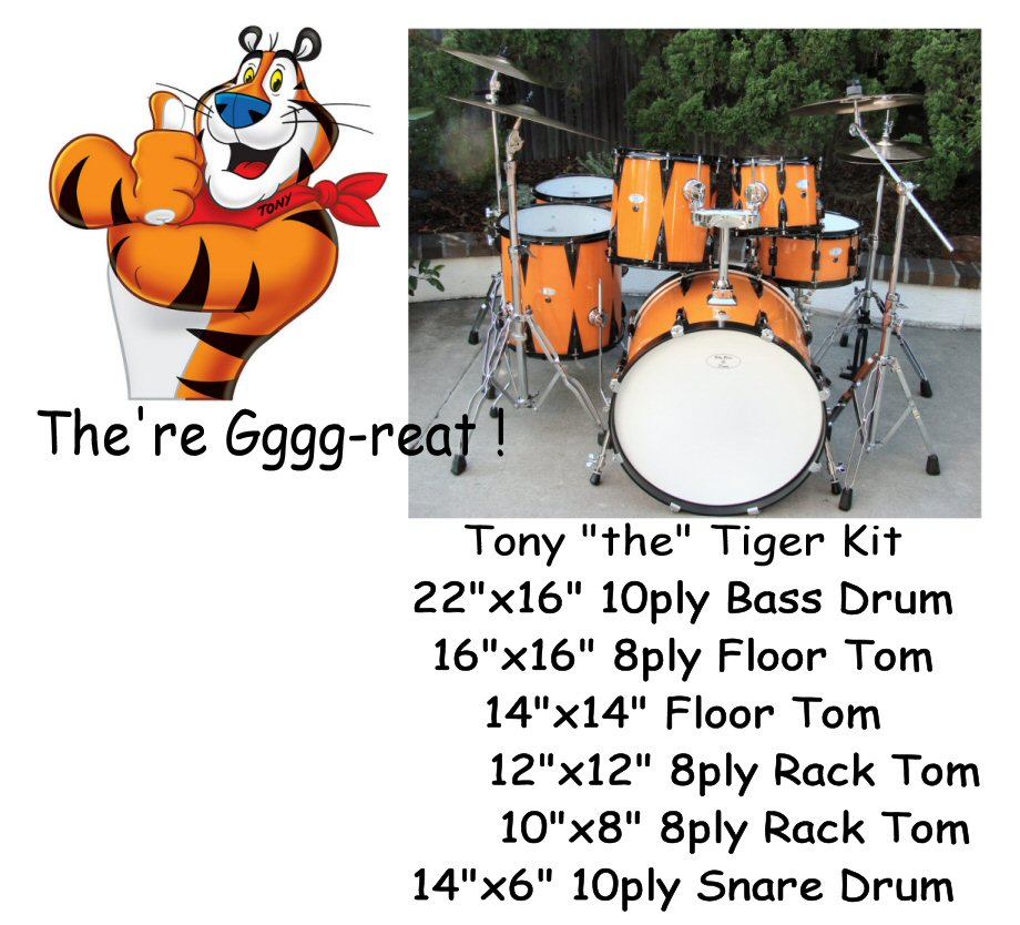 Tony The Tiger Lacquer Drum Kit